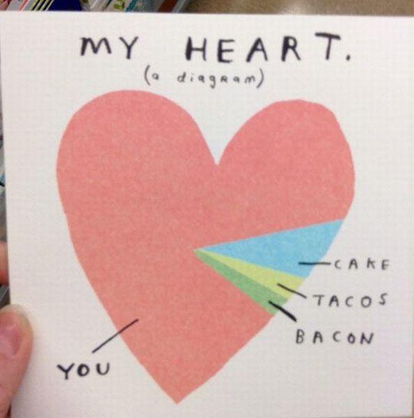 心のグラフ